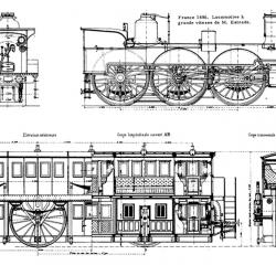 Plan locomotive et voiture